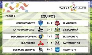 tacua league 2da fecha