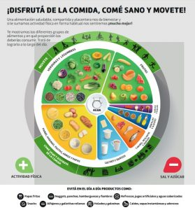 guia alimentaria 2016 uy