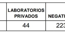 Datos actualizados sobre la situación de COVID-19 en TBÓ.