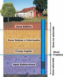 Libro Aguas Subterraneas M.G.A.P.indd